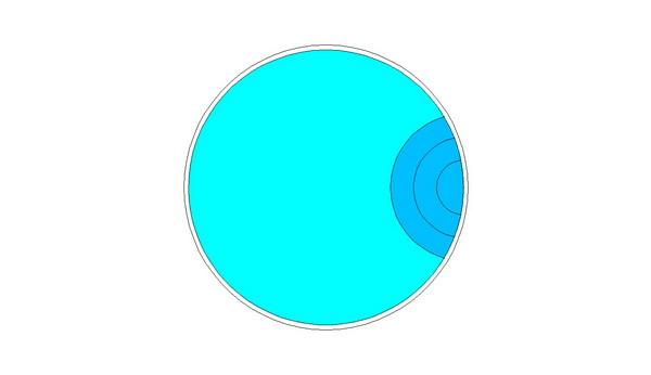 Kruhový tvar